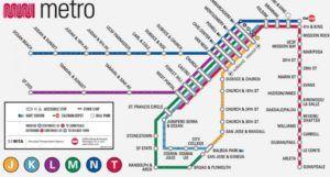Metro de San Francisco