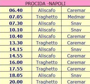 Cómo llegar a Procida desde Nápoles, horarios
