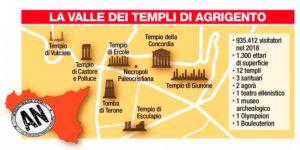 Mapa de Valle dei Templi di Agrigento